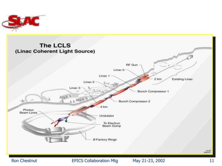 EPICS Collaboration Mtg           May 21-23, 2002