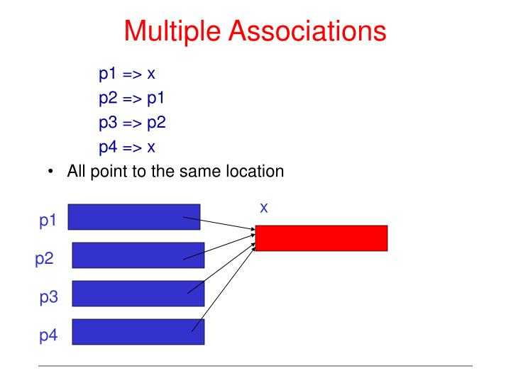 Multiple Associations