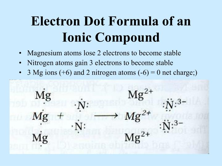 Electron Dot Formula of an Ionic Compound