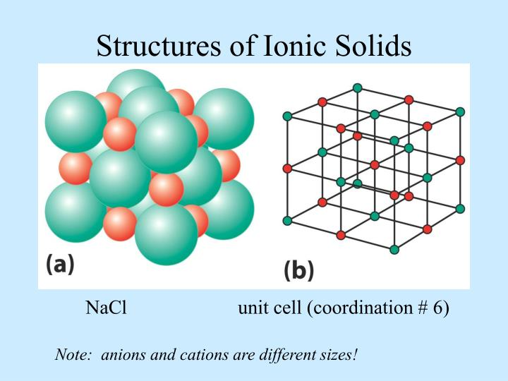 Structures of Ionic Solids