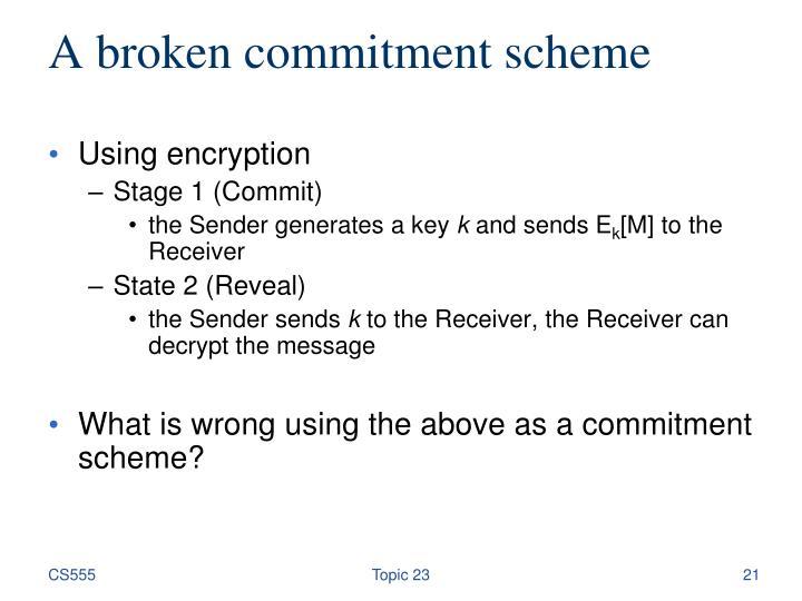 A broken commitment scheme