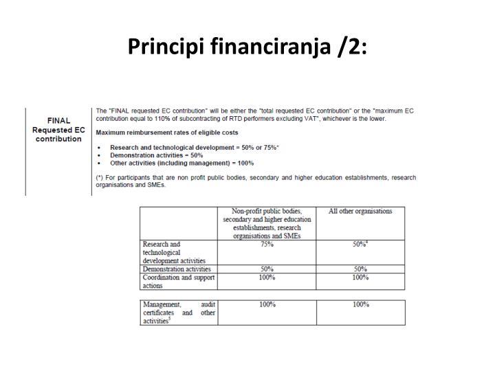 Principi financiranja