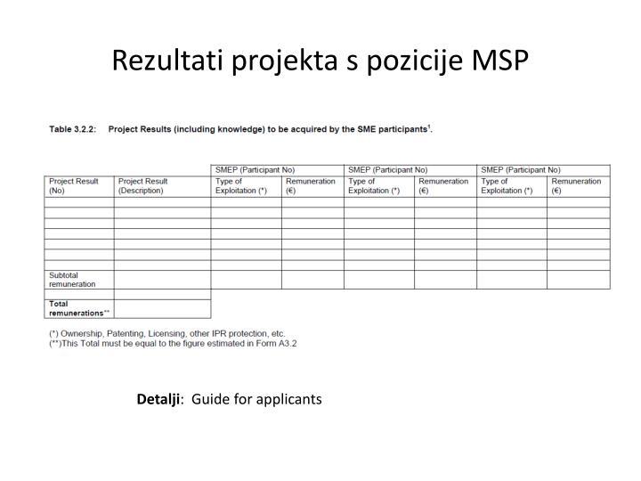 Rezultati projekta s pozicije MSP