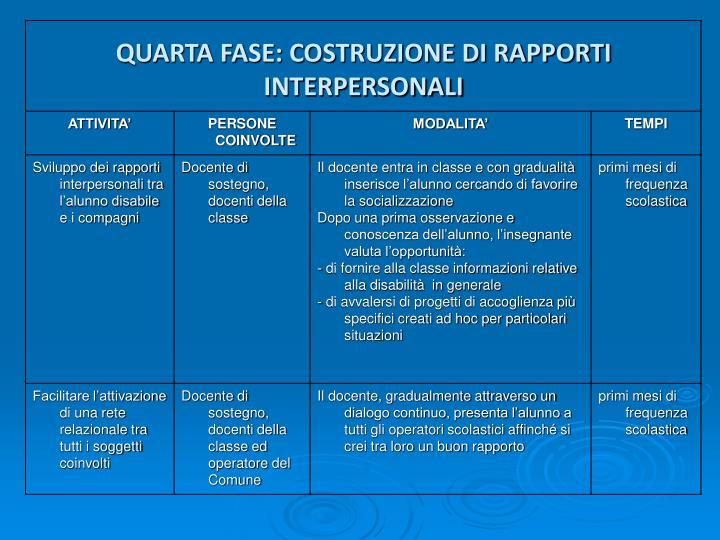 QUARTA FASE: COSTRUZIONE DI RAPPORTI INTERPERSONALI