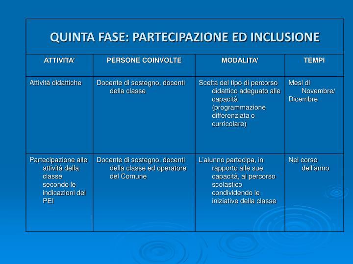 QUINTA FASE: PARTECIPAZIONE ED INCLUSIONE