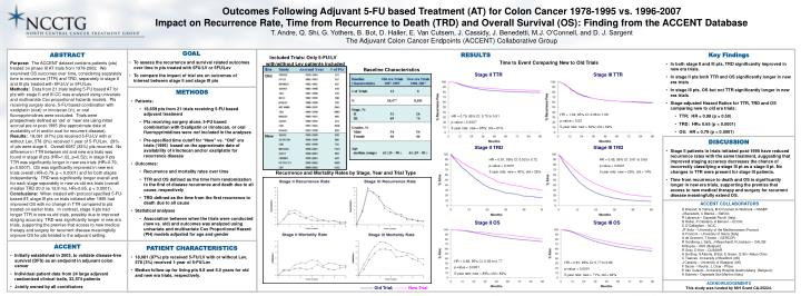 Outcomes Following Adjuvant 5-FU based Treatment (AT) for Colon Cancer 1978-1995 vs. 1996-2007