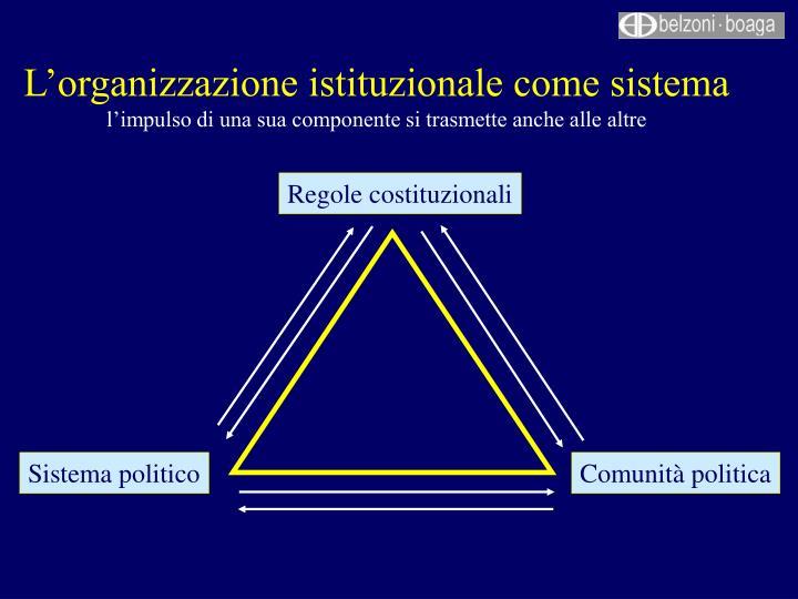 L'organizzazione istituzionale come sistema