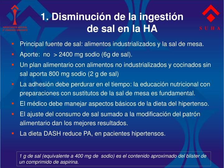 1. Disminución de la ingestión