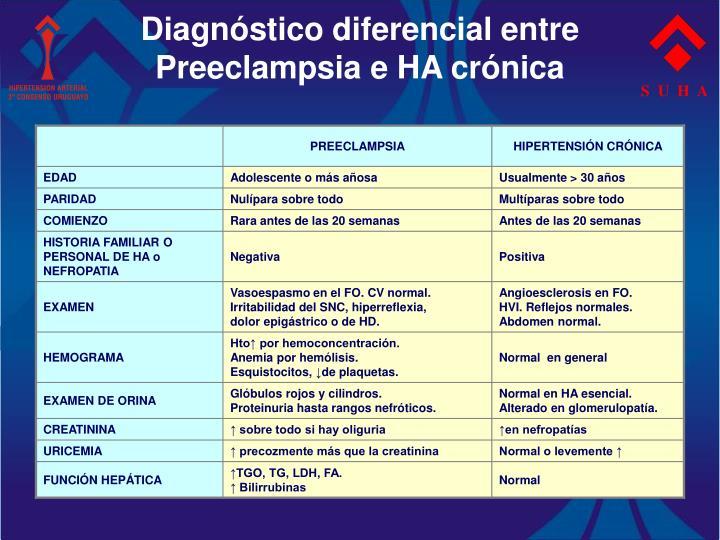 Diagnóstico diferencial entre Preeclampsia e HA crónica