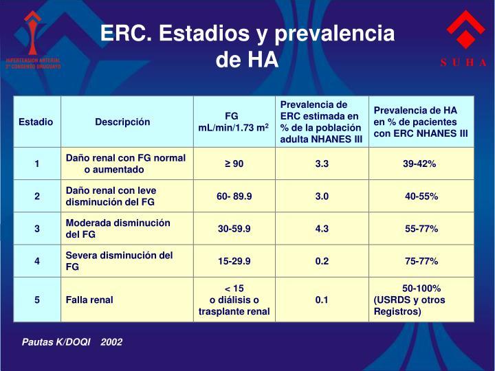 ERC. Estadios y prevalencia