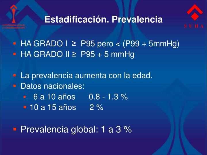 Estadificación. Prevalencia