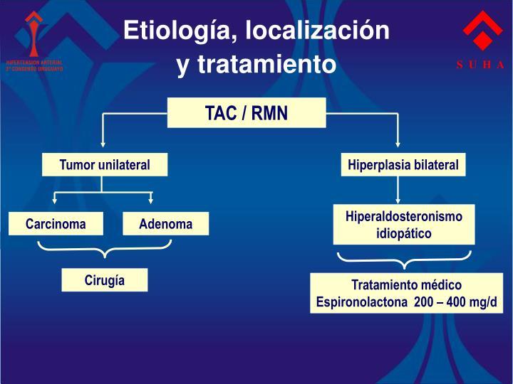 Etiología, localización