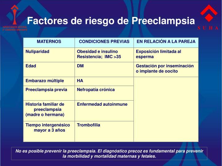 Factores de riesgo de Preeclampsia