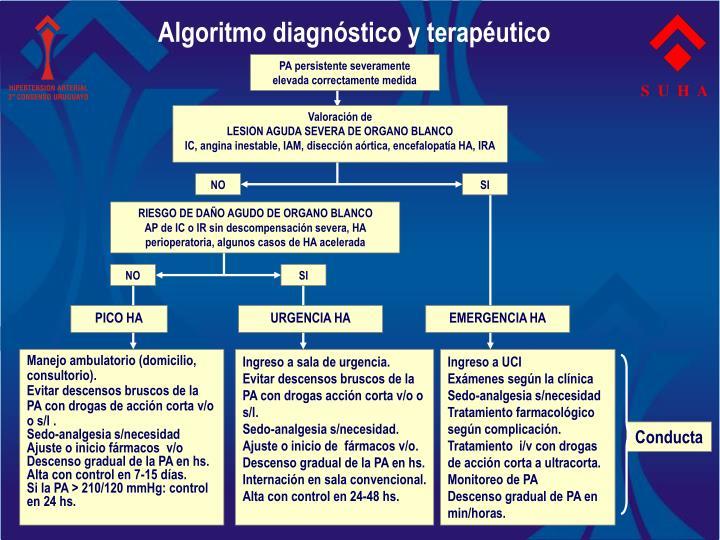 Algoritmo diagnóstico y terapéutico