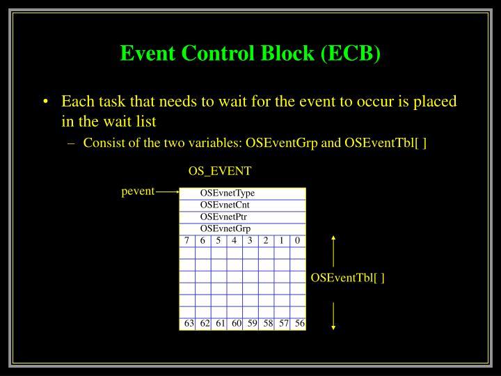 Event Control Block (ECB)