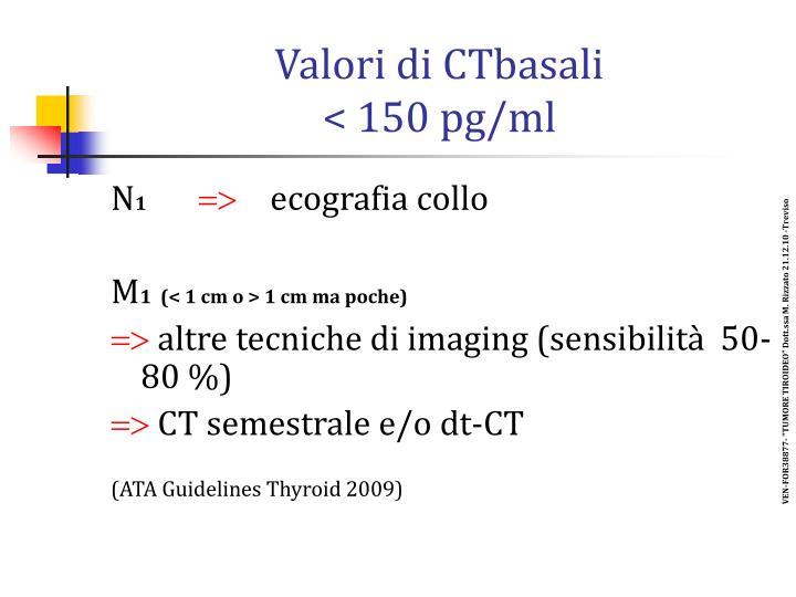 Valori di CTbasali