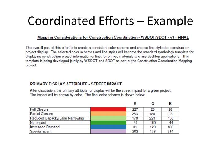 Coordinated Efforts – Example
