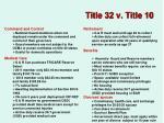 title 32 v title 10
