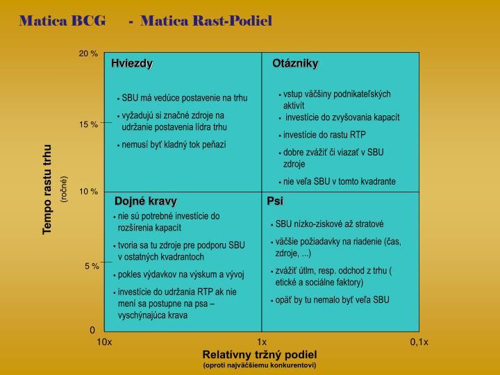 Matica BCG