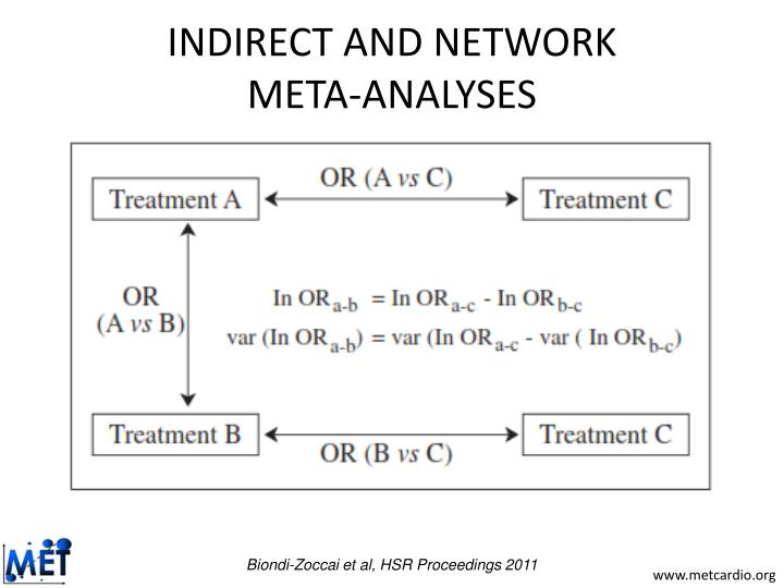 INDIRECT AND NETWORK