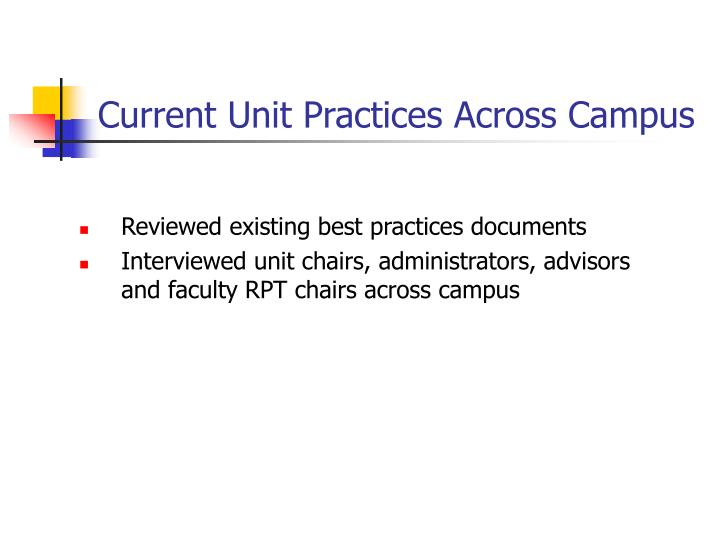 Current Unit Practices Across Campus