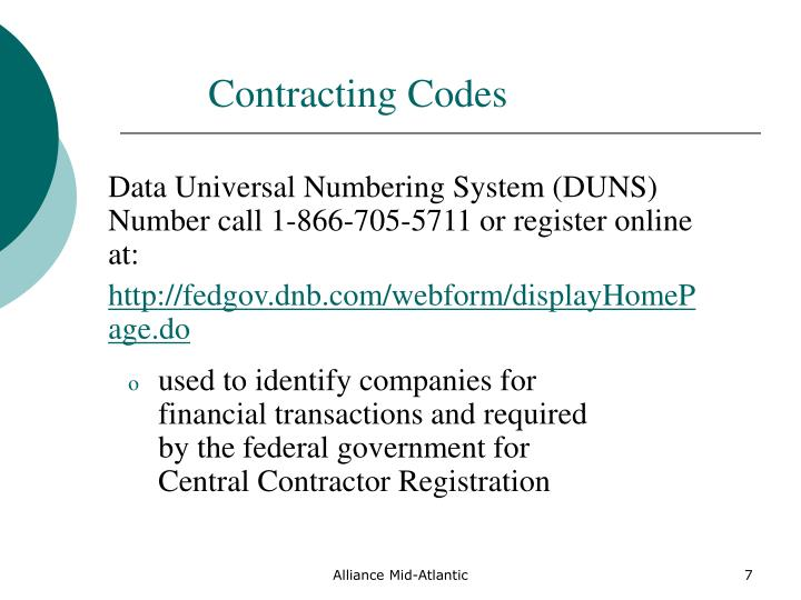 Contracting Codes