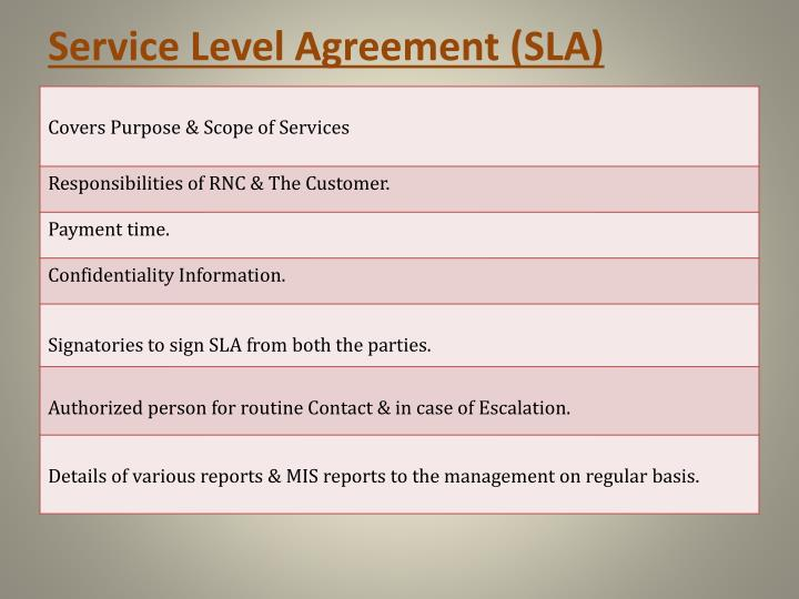 Payroll Outsourcing Service Level Agreement For Payroll Outsourcing