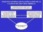 esquema general de planificaci n de la calidad del recurso h drico