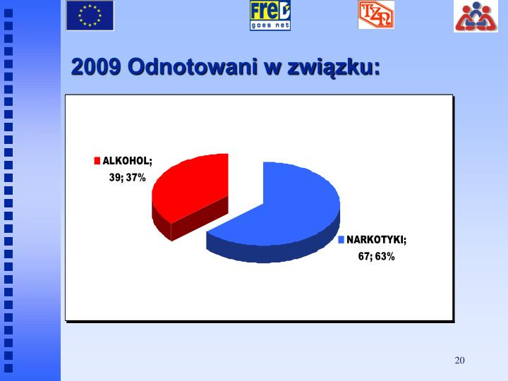 2009 Odnotowani w związku