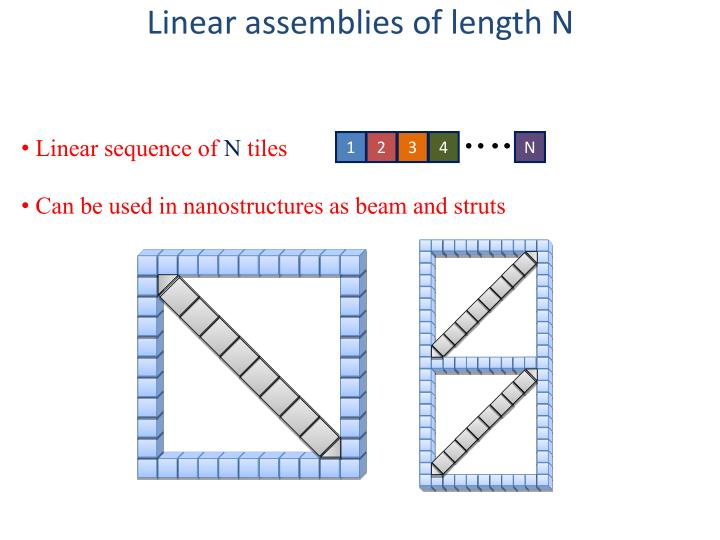 Linear assemblies of length N