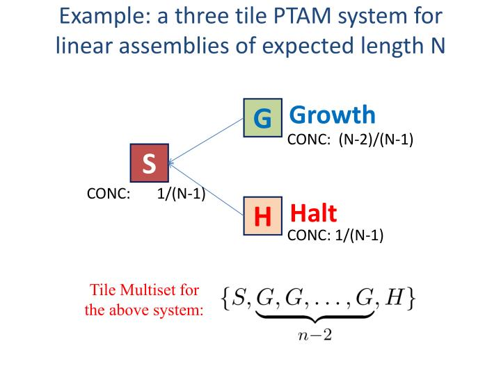 Example: a three tile PTAM system for
