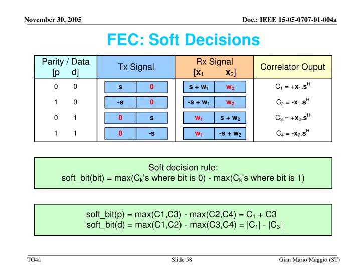 FEC: Soft Decisions
