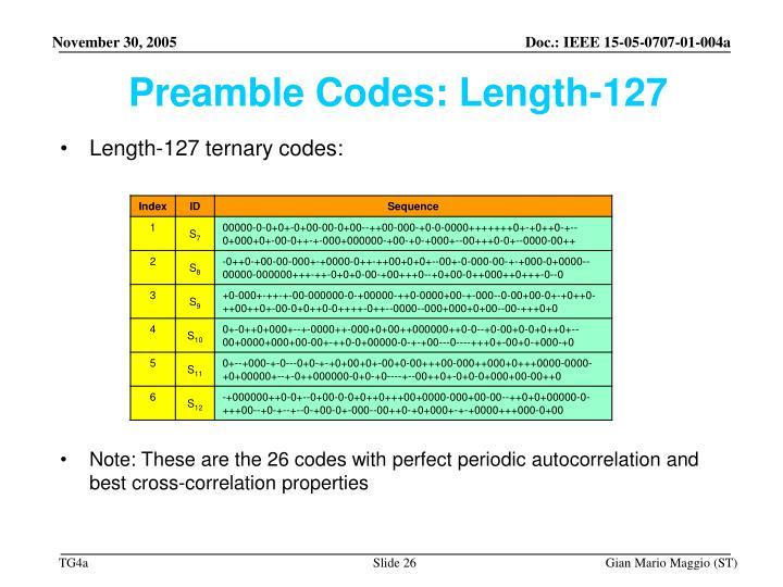 Preamble Codes: Length-127