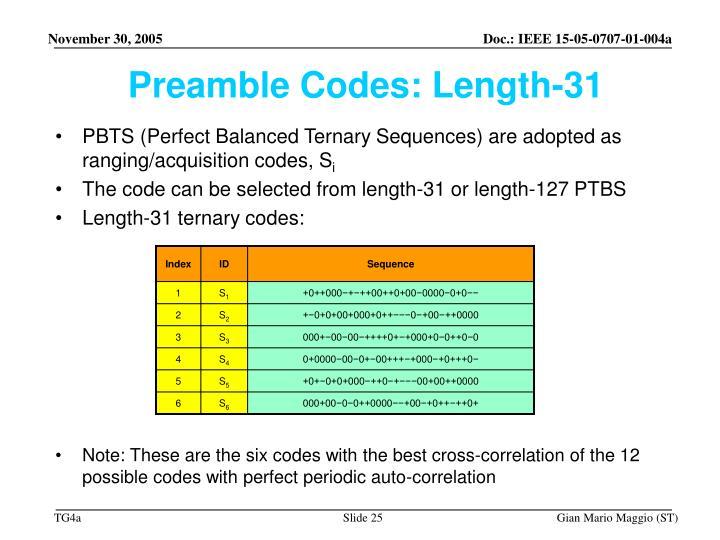 Preamble Codes: Length-31