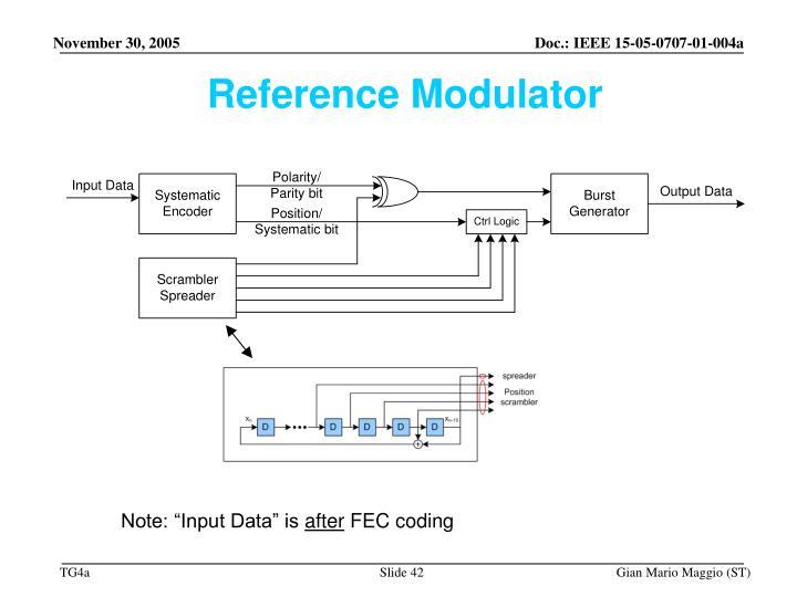 Reference Modulator