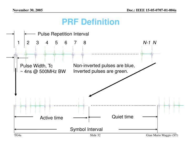 PRF Definition