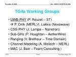 tg4a working groups