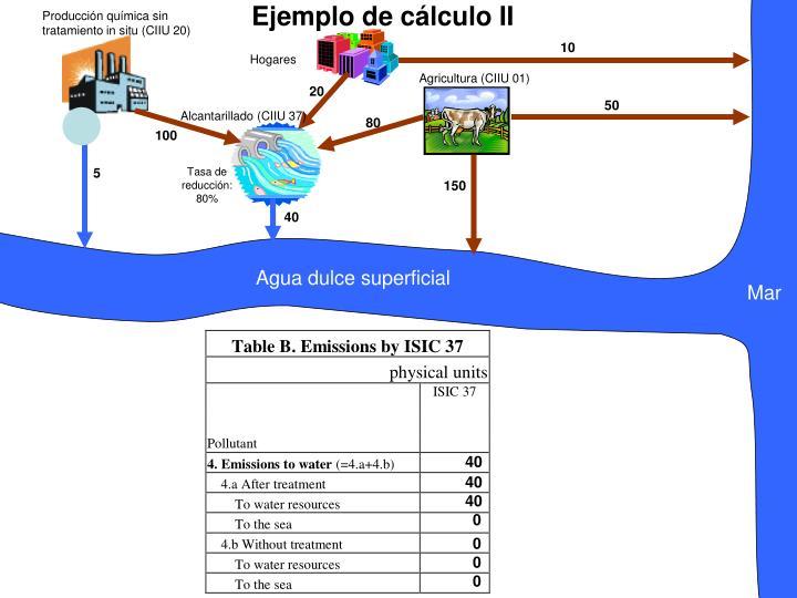 Ejemplo de cálculo II