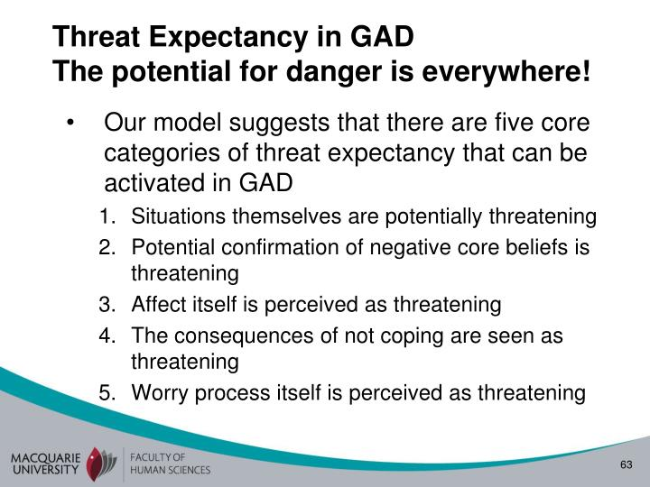 Threat Expectancy in GAD