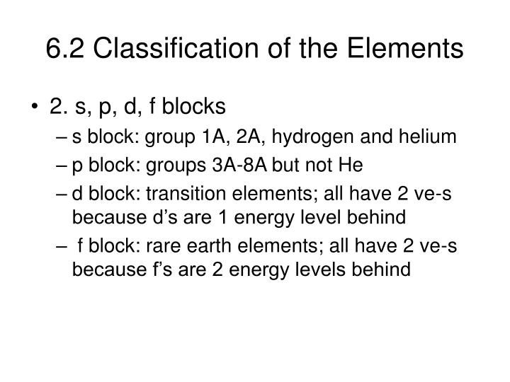 6.2 Classification of the Elements