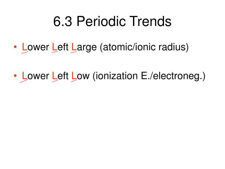 6.3 Periodic Trends