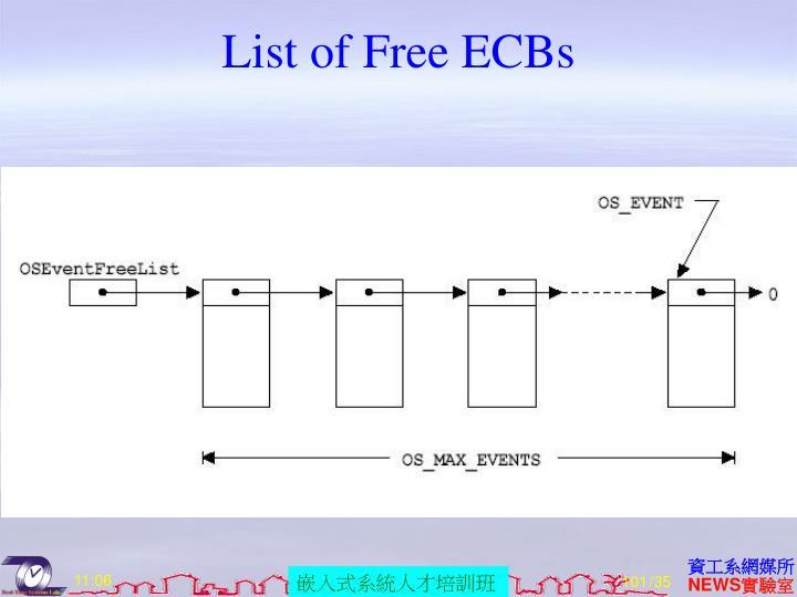 List of Free ECBs