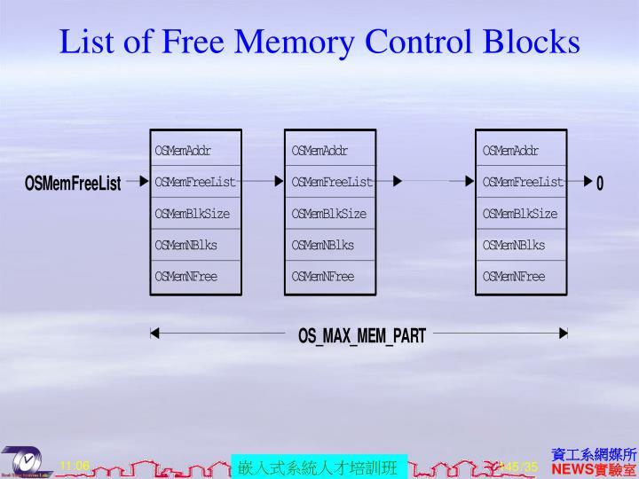 List of Free Memory Control Blocks