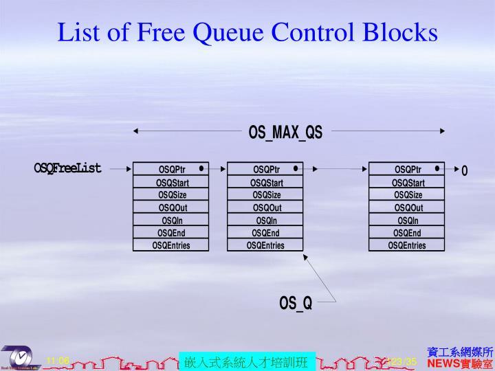 List of Free Queue Control Blocks