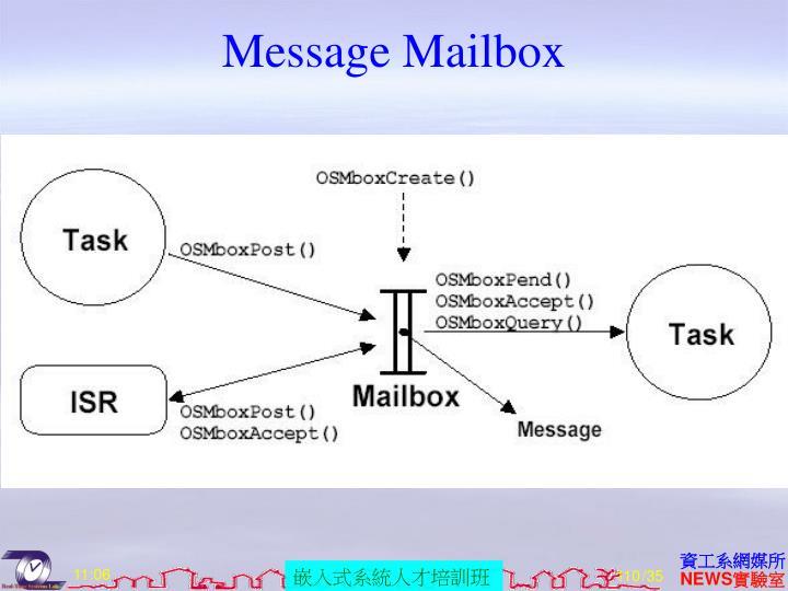 Message Mailbox