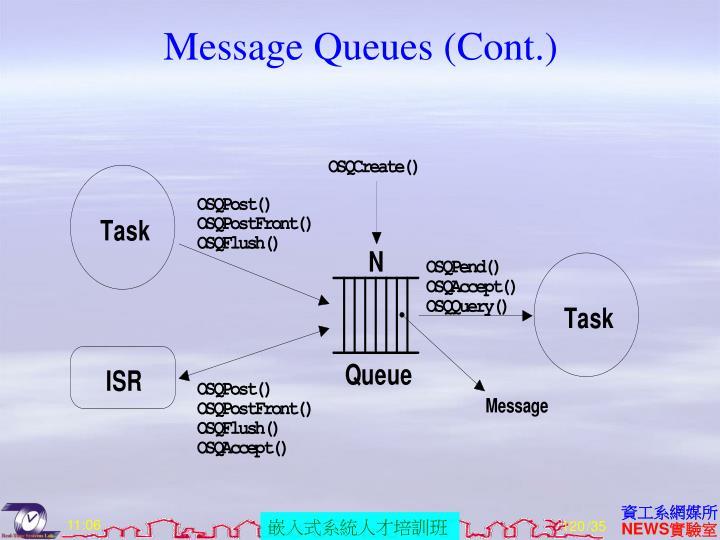 Message Queues (Cont.)