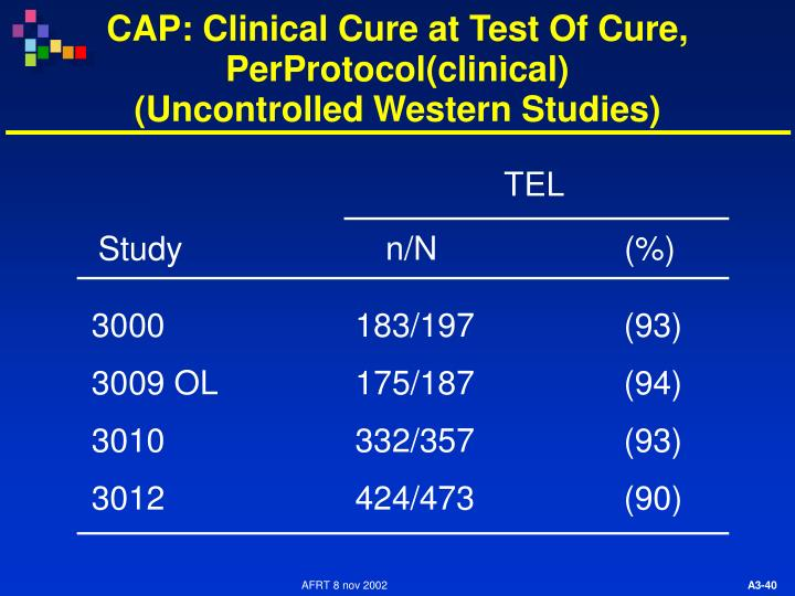 CAP: Clinical Cure at Test Of Cure, PerProtocol(clinical)