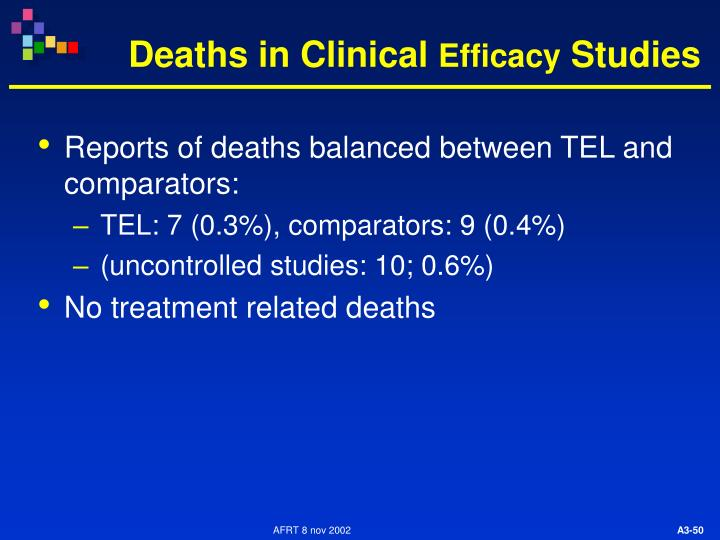 Deaths in Clinical
