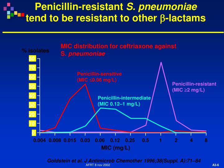 Penicillin-resistant