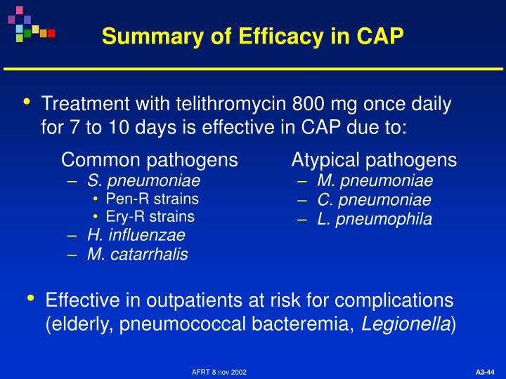 Summary of Efficacy in CAP